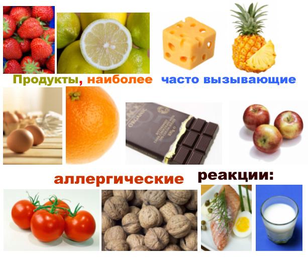 анализ крови на продукты для похудения