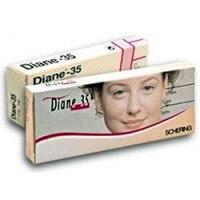 Упаковка таблеток Диане 35